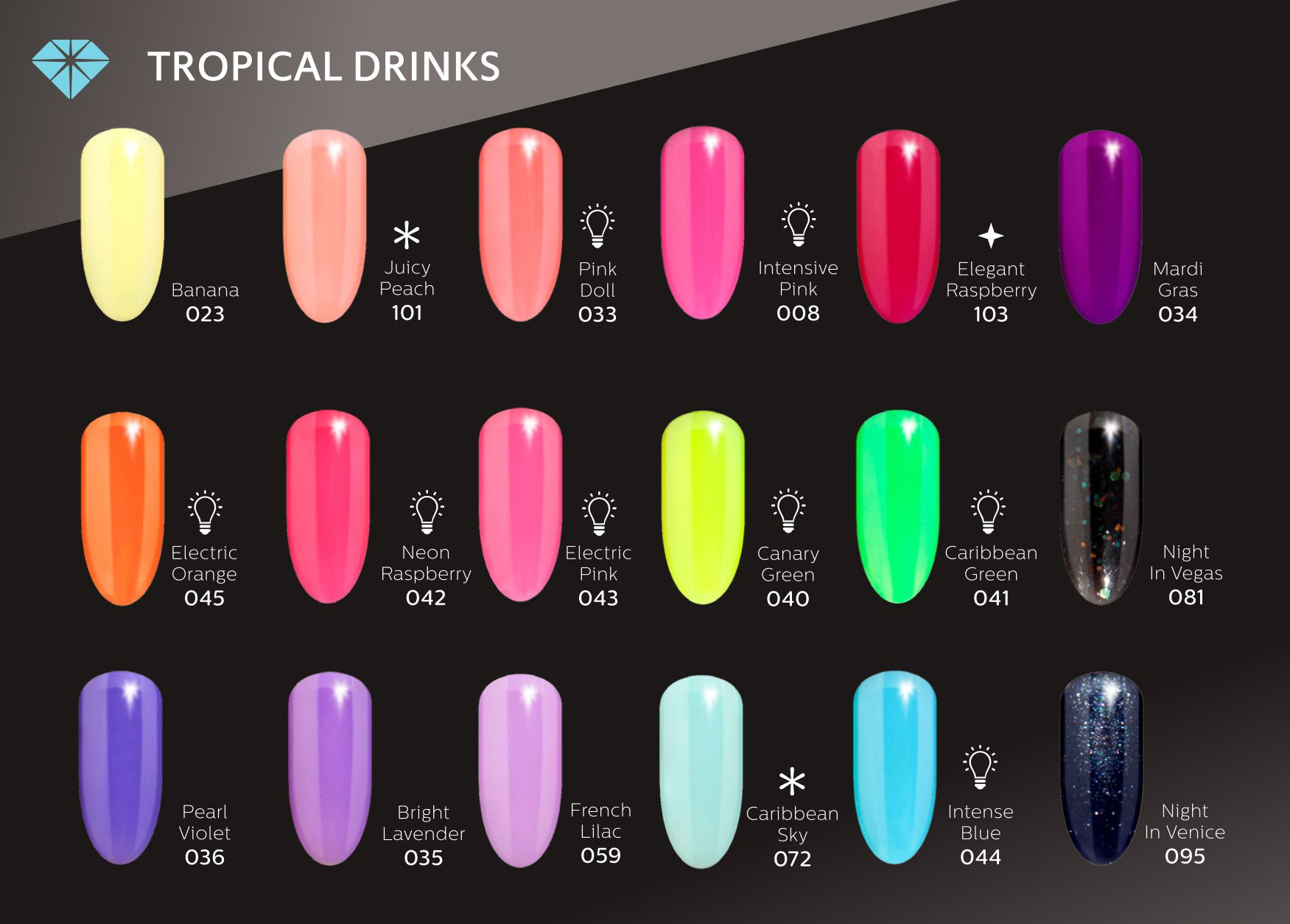 Semilac Tropical Drinks Barbie Pink Nails Tropical Drink Solid Color Nails