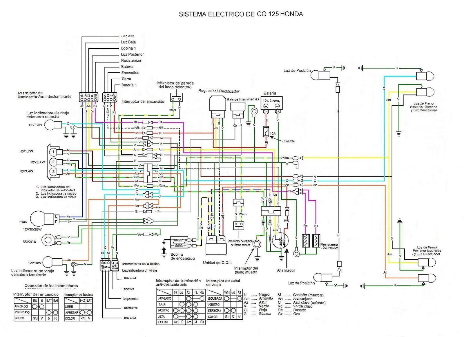 Diagrama O Sistema Electrico De Motos Chinas Mecanica De Motos Sistema Electrico Diagrama De Instalacion Electrica
