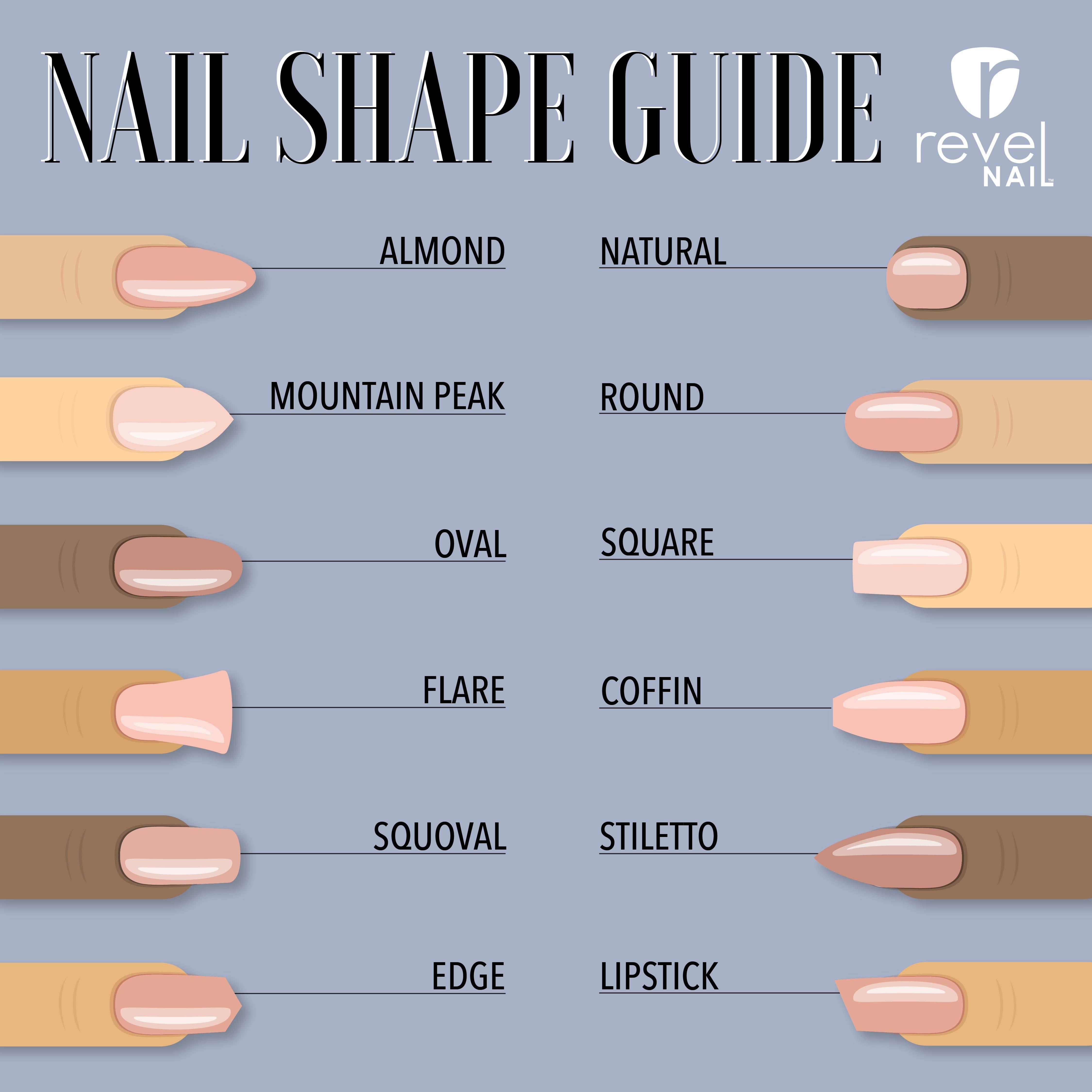 Choosing A Perfect Nail Shape Gelove Nehty Nehty Design Nehtu